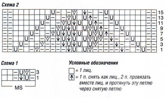 Схема ажурного вязания реглана от горловины
